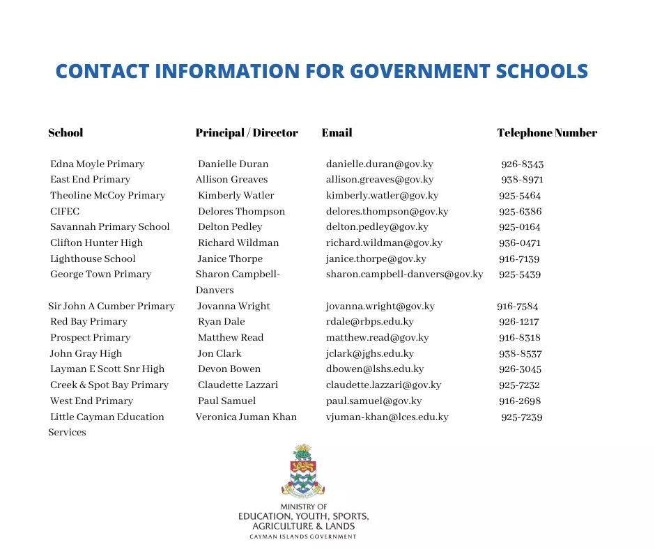 Contact information for the Principals/Directors of government schools